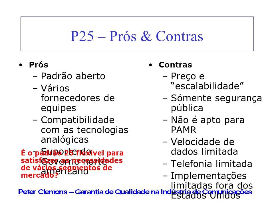P25 – Prós & Contras Padrão aberto Vários fornecedores de equipes