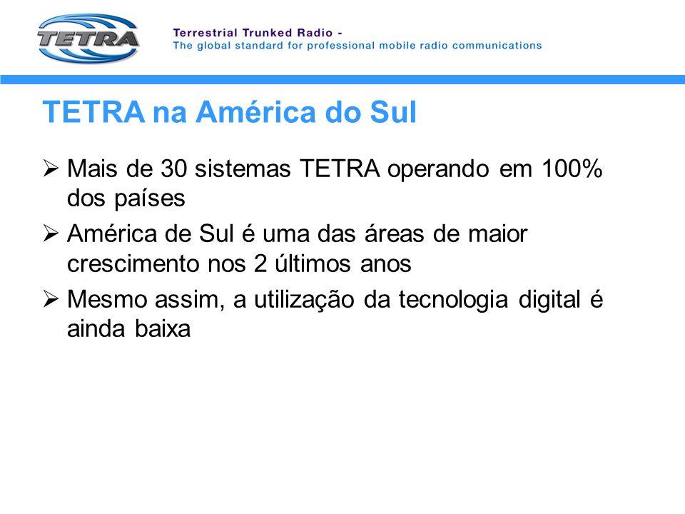 TETRA na América do Sul Mais de 30 sistemas TETRA operando em 100% dos países.