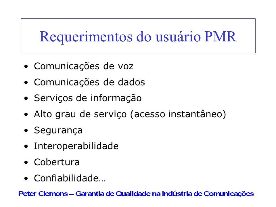 Requerimentos do usuário PMR