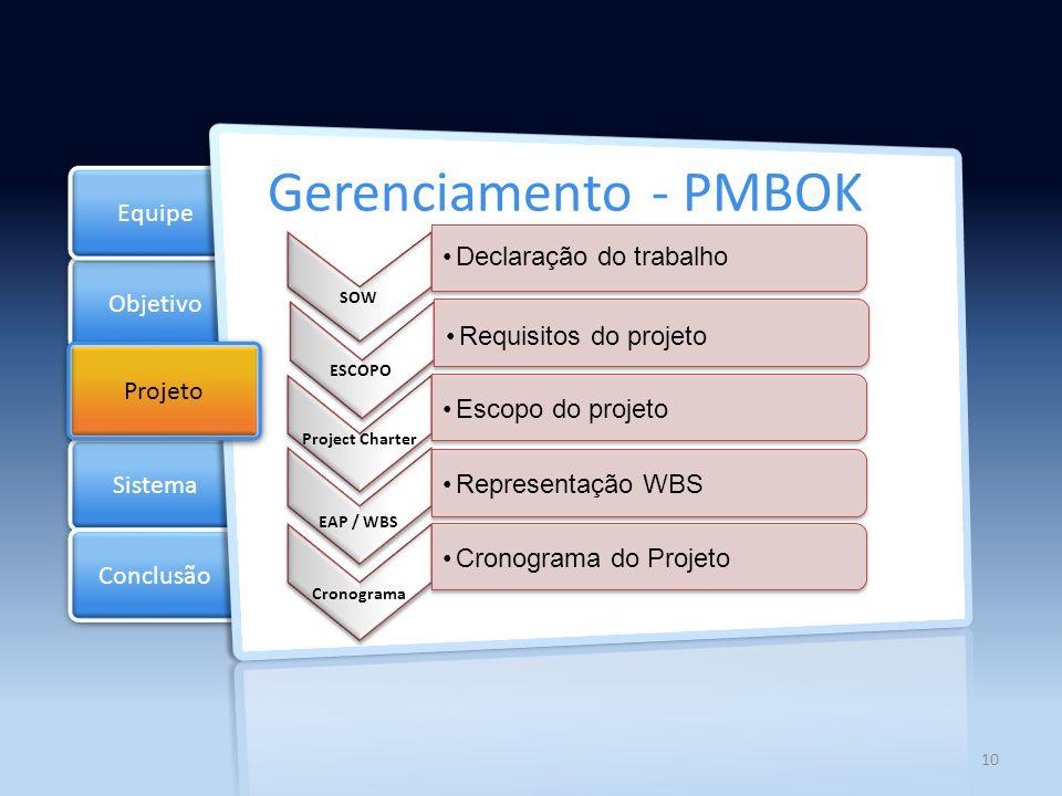 Gerenciamento - PMBOK Equipe Declaração do trabalho Objetivo
