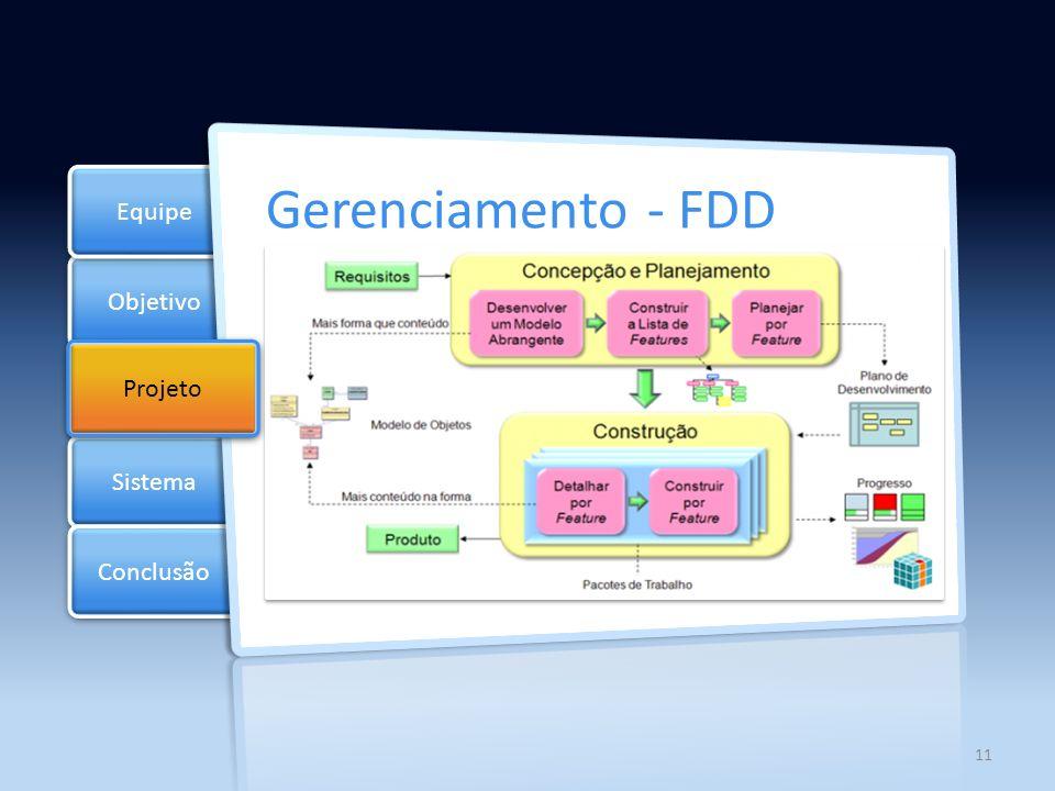 Gerenciamento - FDD Equipe Objetivo Plano de Projeto Teste Sistema