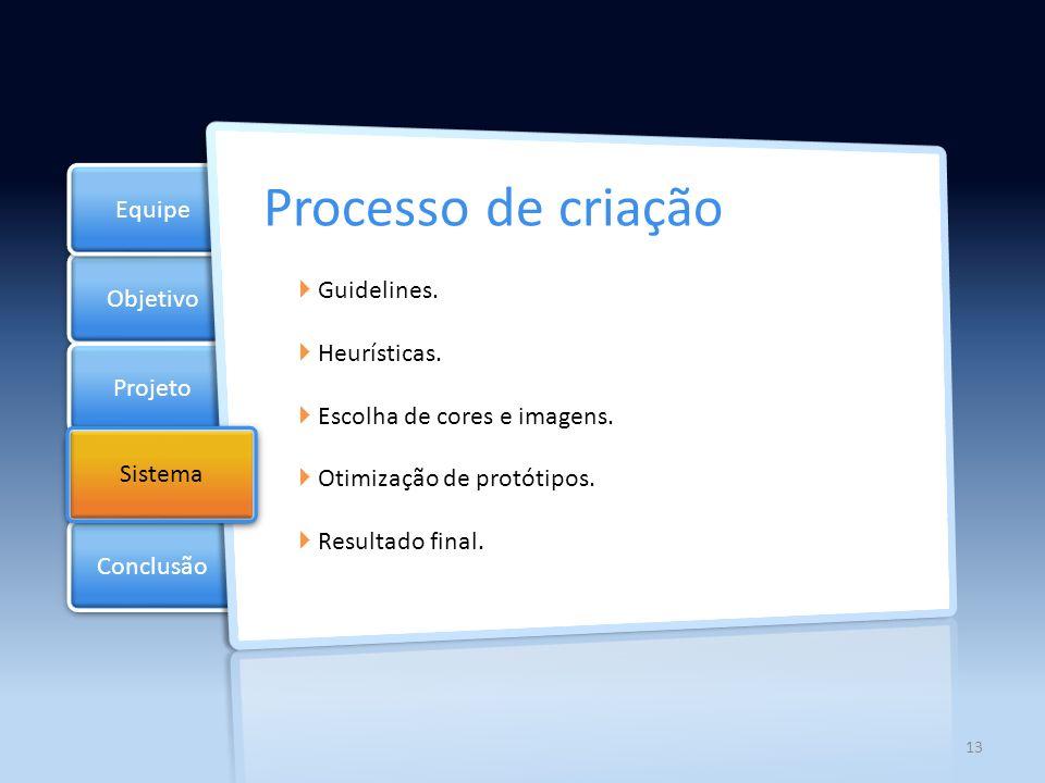Processo de criação Equipe Objetivo Guidelines. Heurísticas.