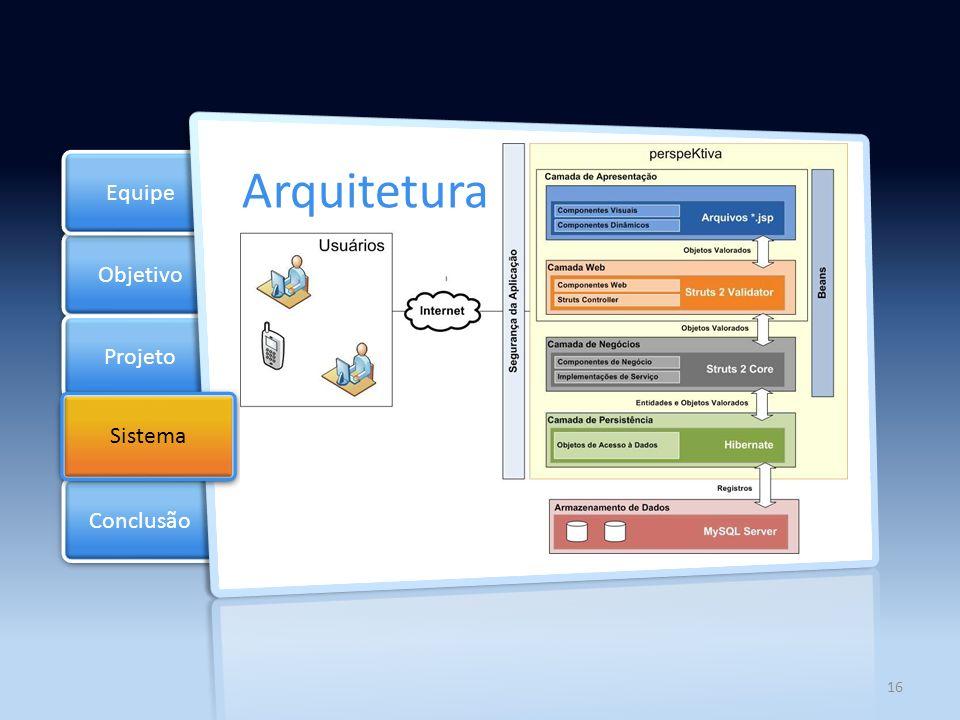Equipe Arquitetura Objetivo Projeto Sistema Documentos Conclusão