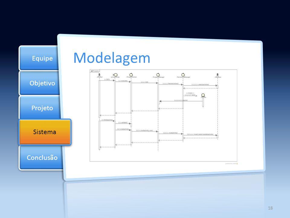 Equipe Modelagem Objetivo Projeto Sistema Documentos Conclusão