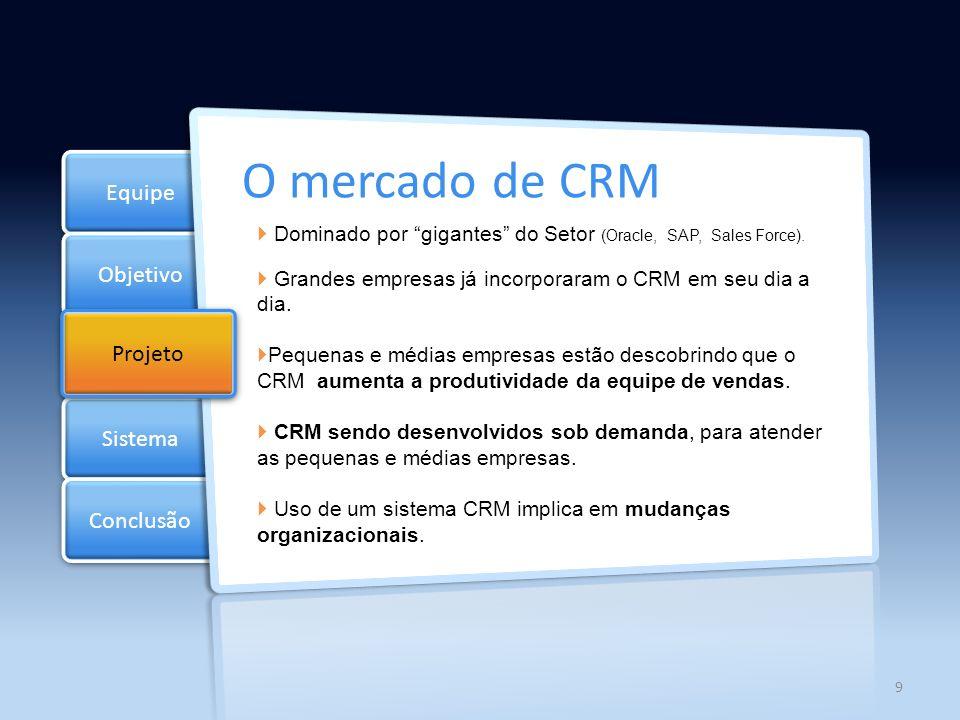 O mercado de CRM Equipe Objetivo Projeto Projeto Sistema Conclusão