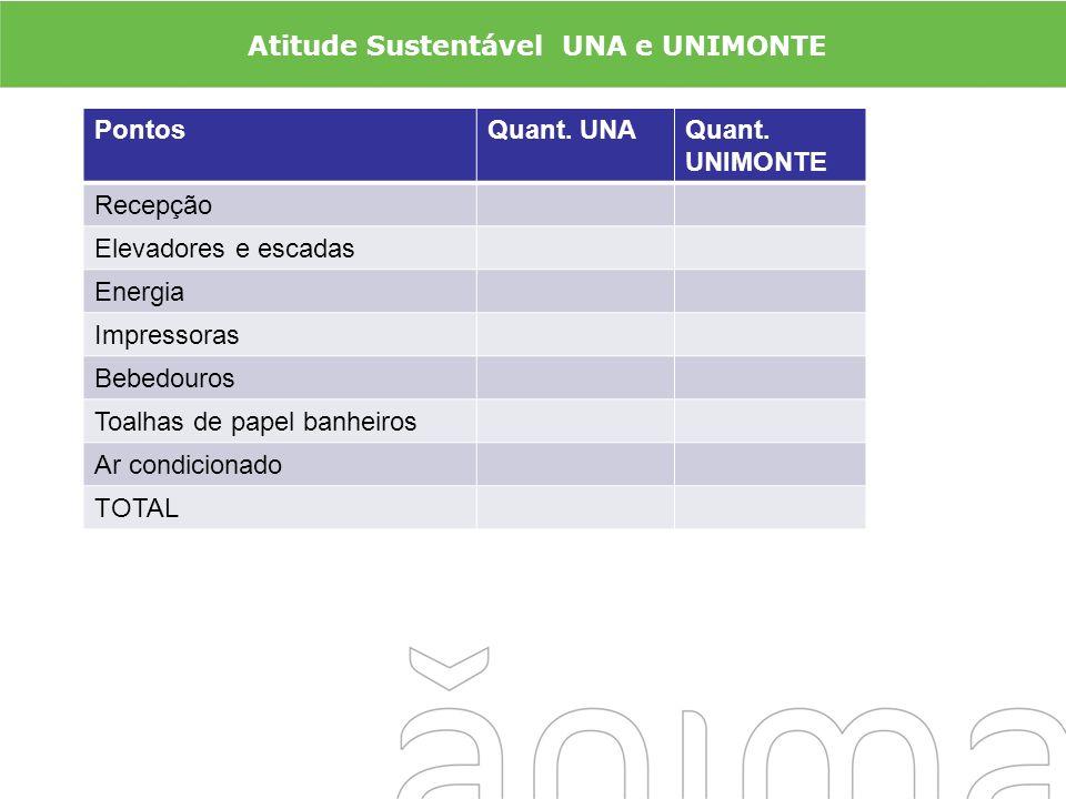 Atitude Sustentável UNA e UNIMONTE