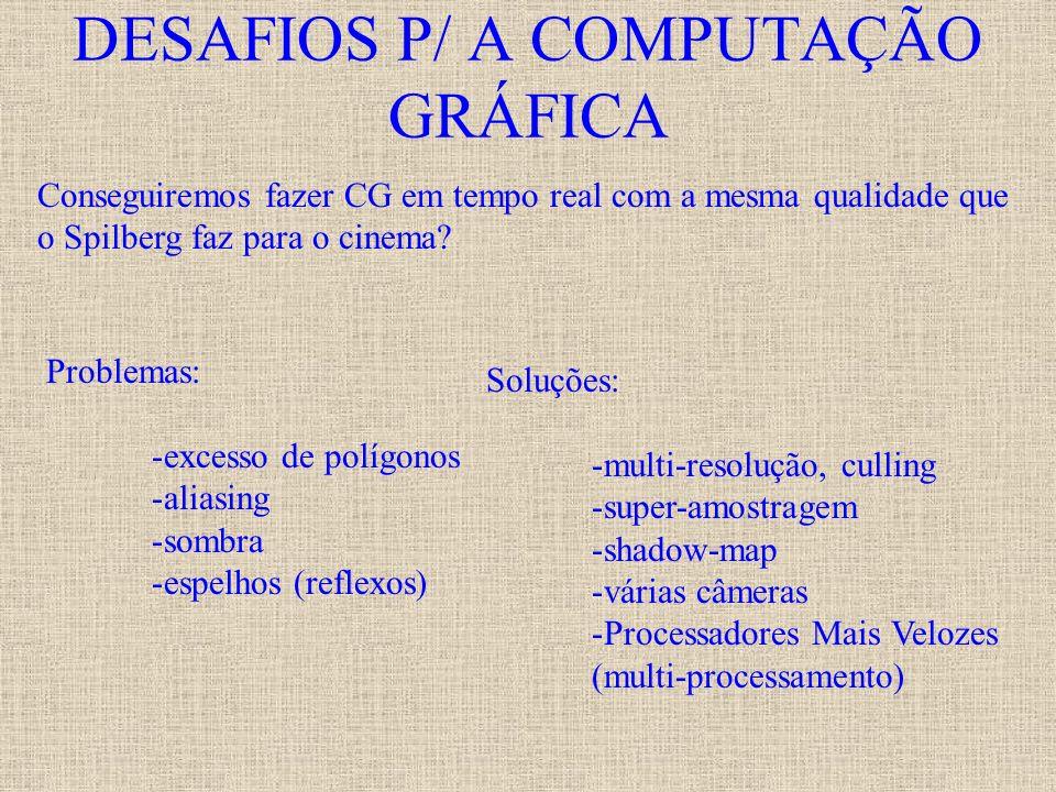 DESAFIOS P/ A COMPUTAÇÃO GRÁFICA