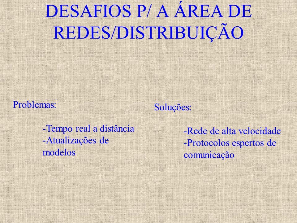 DESAFIOS P/ A ÁREA DE REDES/DISTRIBUIÇÃO
