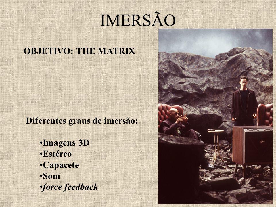 IMERSÃO OBJETIVO: THE MATRIX Diferentes graus de imersão: Imagens 3D