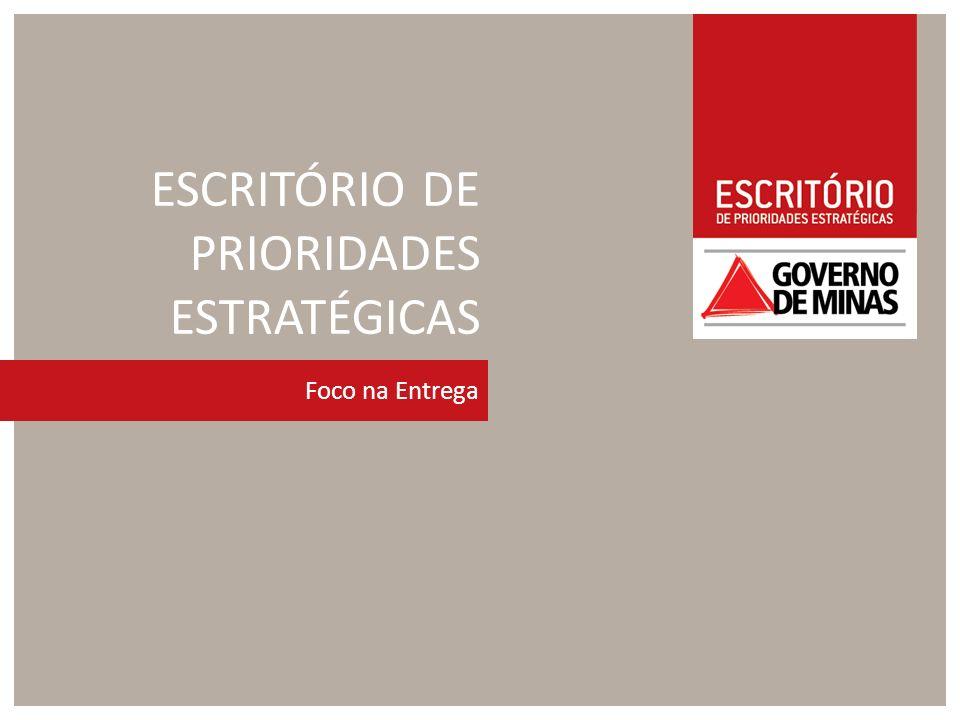ESCRITÓRIO DE PRIORIDADES ESTRATÉGICAS
