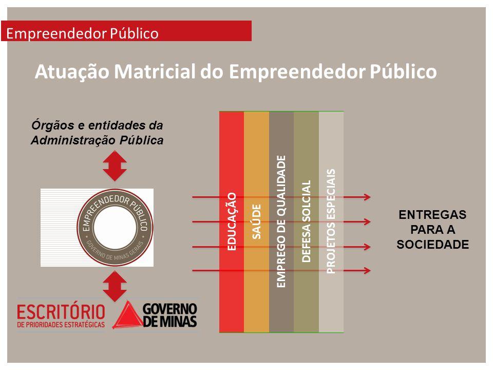 Órgãos e entidades da Administração Pública ENTREGAS PARA A SOCIEDADE