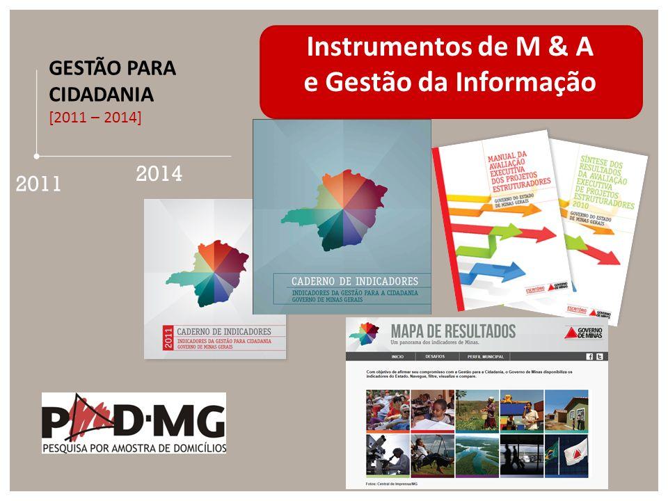 Instrumentos de M & A e Gestão da Informação