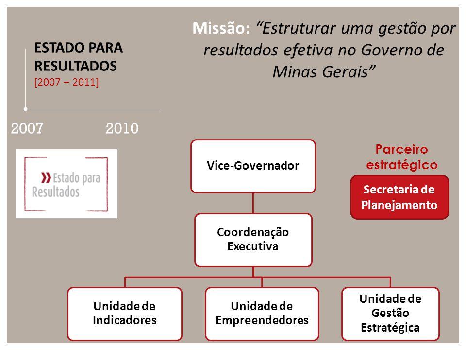 Missão: Estruturar uma gestão por resultados efetiva no Governo de Minas Gerais