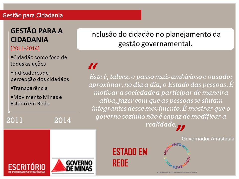 Inclusão do cidadão no planejamento da gestão governamental.