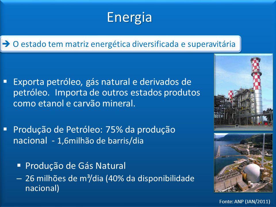 Energia  O estado tem matriz energética diversificada e superavitária.