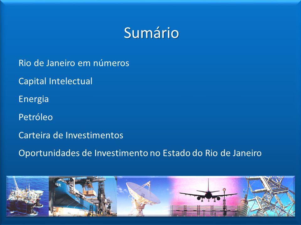 Sumário Rio de Janeiro em números Capital Intelectual Energia Petróleo