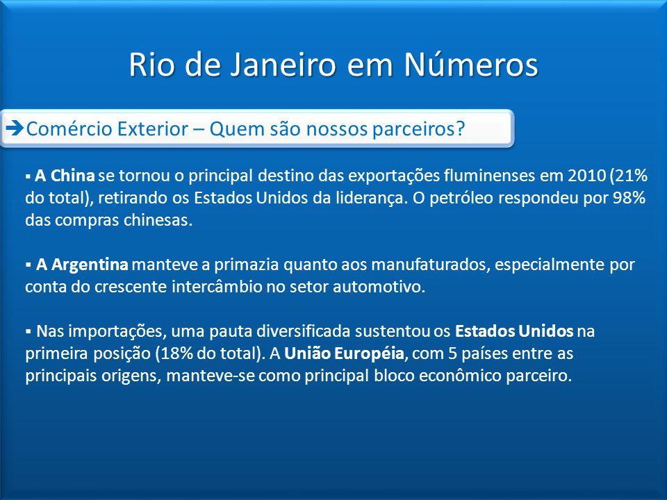 Rio de Janeiro em Números
