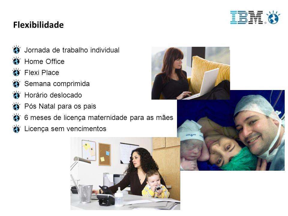 Flexibilidade Jornada de trabalho individual Home Office Flexi Place