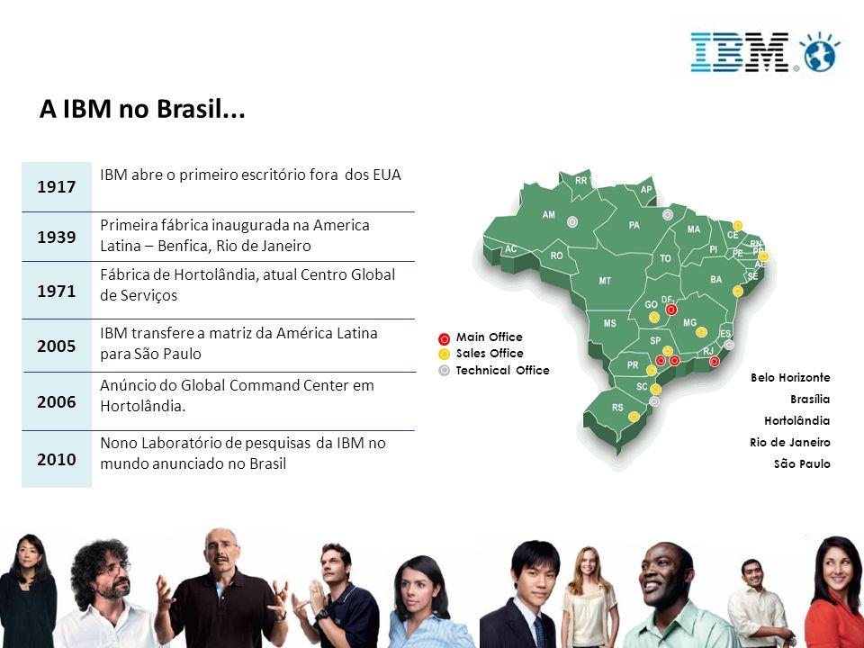 A IBM no Brasil...Anúncio do Global Command Center em Hortolândia. 2006. Fábrica de Hortolândia, atual Centro Global de Serviços.