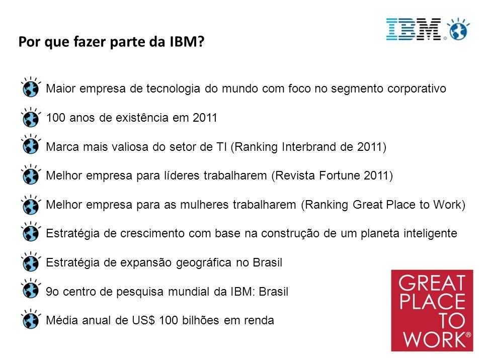 Por que fazer parte da IBM