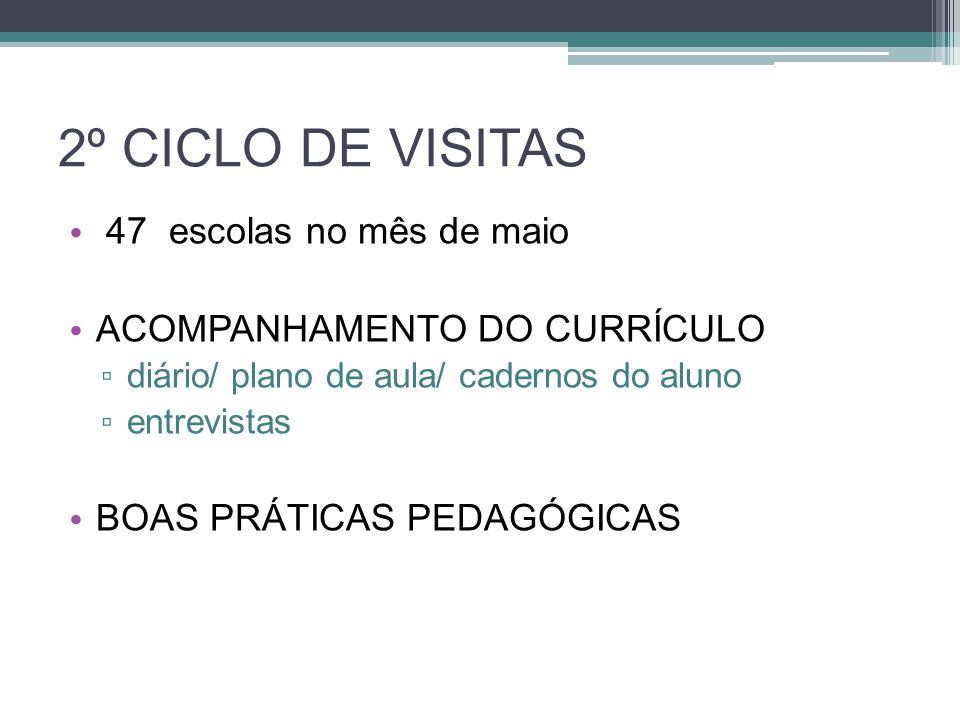 2º CICLO DE VISITAS 47 escolas no mês de maio