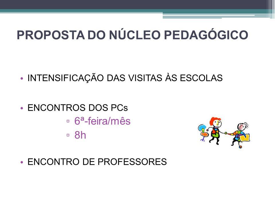 PROPOSTA DO NÚCLEO PEDAGÓGICO