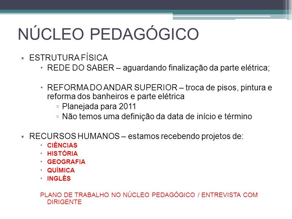 NÚCLEO PEDAGÓGICO ESTRUTURA FÍSICA