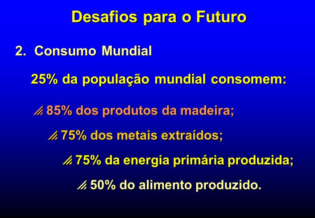 25% da população mundial consomem: