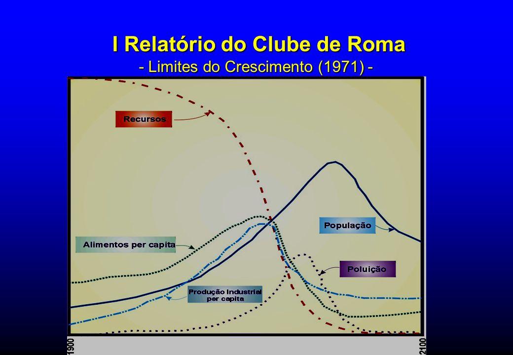 I Relatório do Clube de Roma