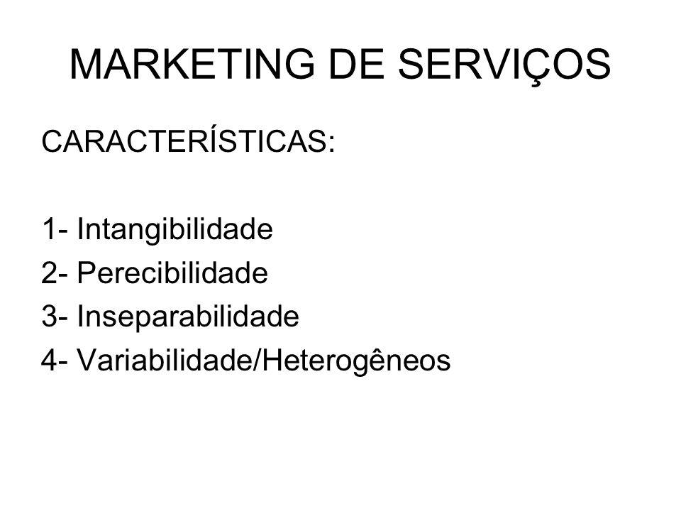 MARKETING DE SERVIÇOS CARACTERÍSTICAS: 1- Intangibilidade