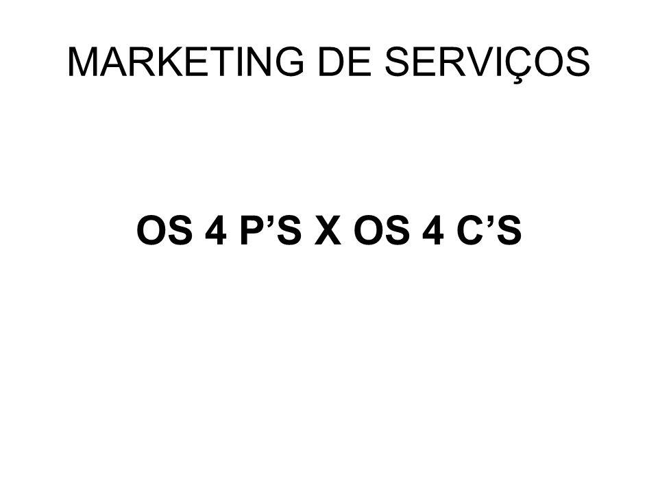 MARKETING DE SERVIÇOS OS 4 P'S X OS 4 C'S