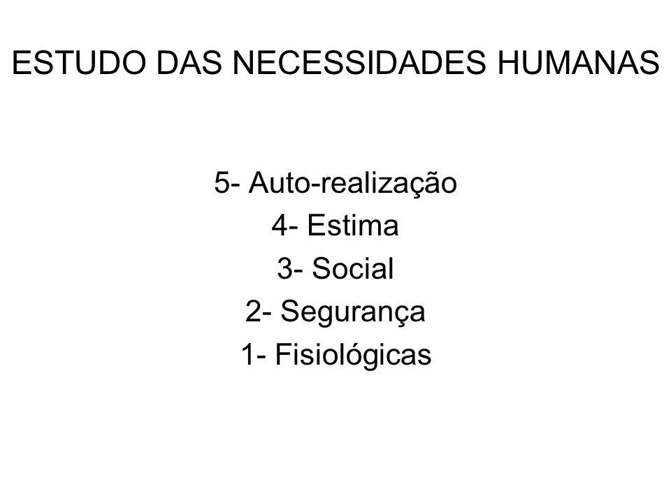 ESTUDO DAS NECESSIDADES HUMANAS