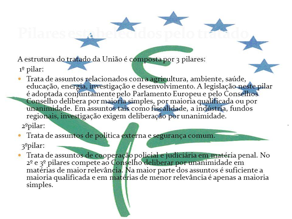 Pilares estabelecidos pelo tratado