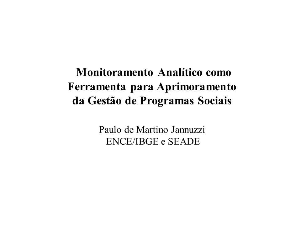 Monitoramento Analítico como Ferramenta para Aprimoramento da Gestão de Programas Sociais Paulo de Martino Jannuzzi ENCE/IBGE e SEADE