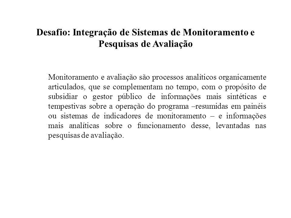 Desafio: Integração de Sistemas de Monitoramento e Pesquisas de Avaliação