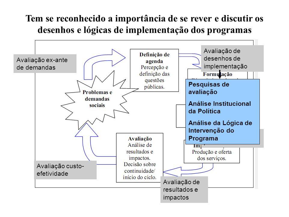 Tem se reconhecido a importância de se rever e discutir os desenhos e lógicas de implementação dos programas