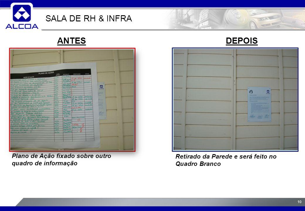 SALA DE RH & INFRA ANTES DEPOIS foto foto