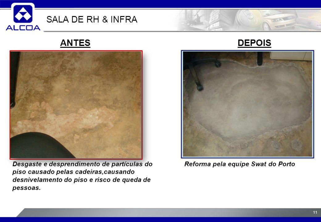 SALA DE RH & INFRA ANTES DEPOIS foto