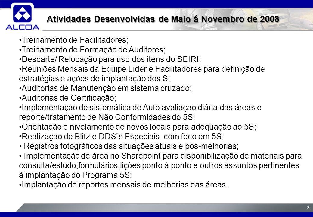 Atividades Desenvolvidas de Maio á Novembro de 2008