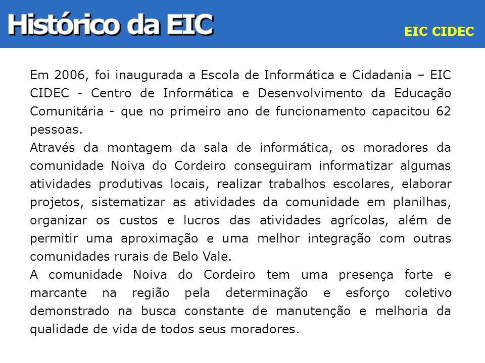 Histórico da EIC EIC CIDEC