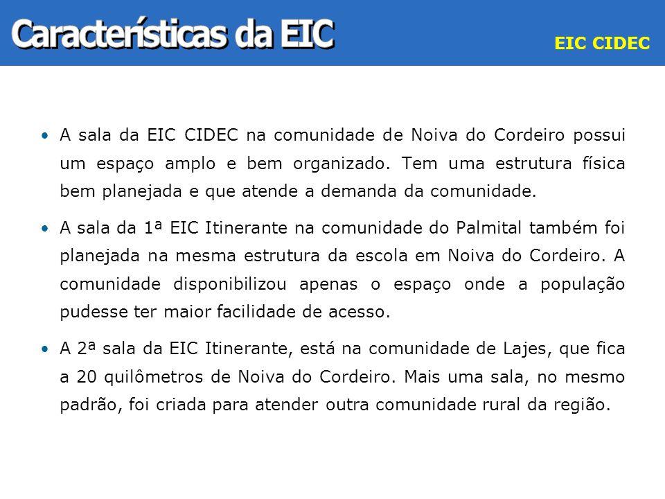 Características da EIC