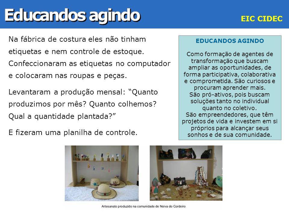 Educandos agindo EIC CIDEC