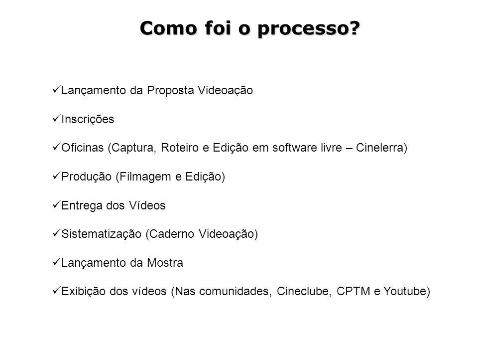Como foi o processo Lançamento da Proposta Videoação Inscrições