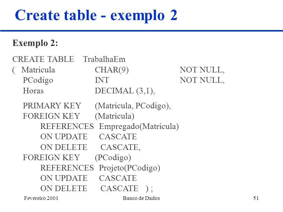 Structured query language ppt carregar for Design table not updating