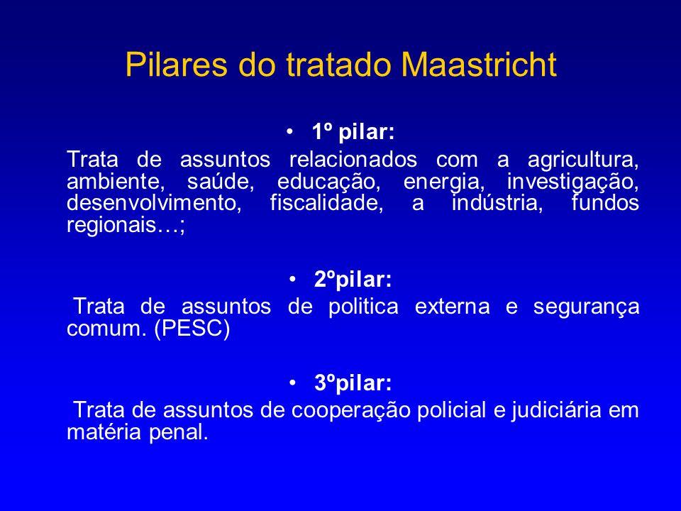 Pilares do tratado Maastricht