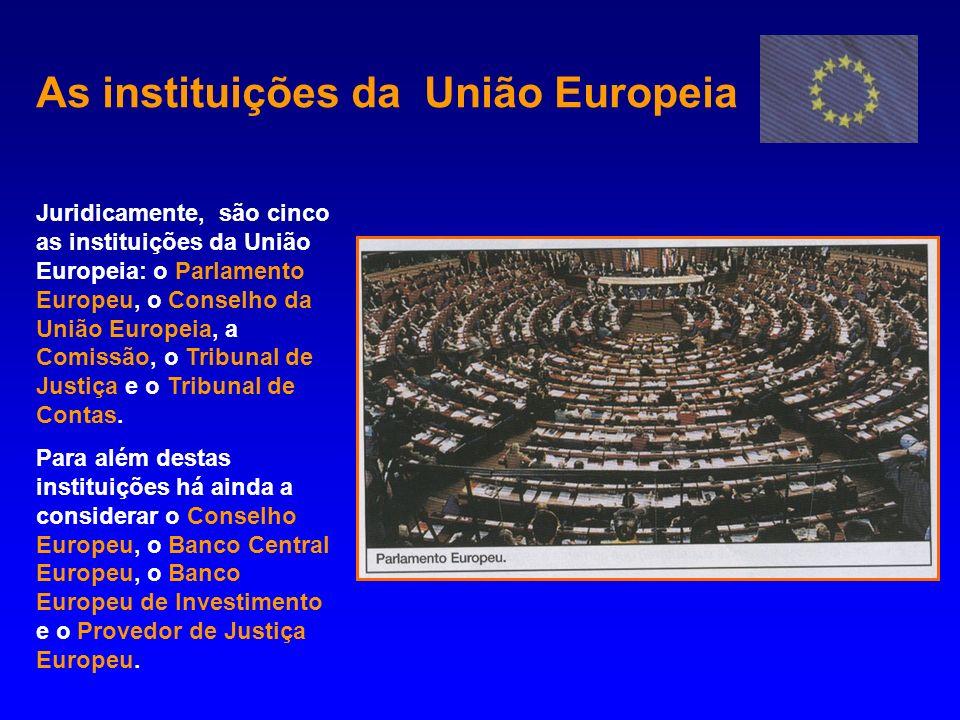 As instituições da União Europeia
