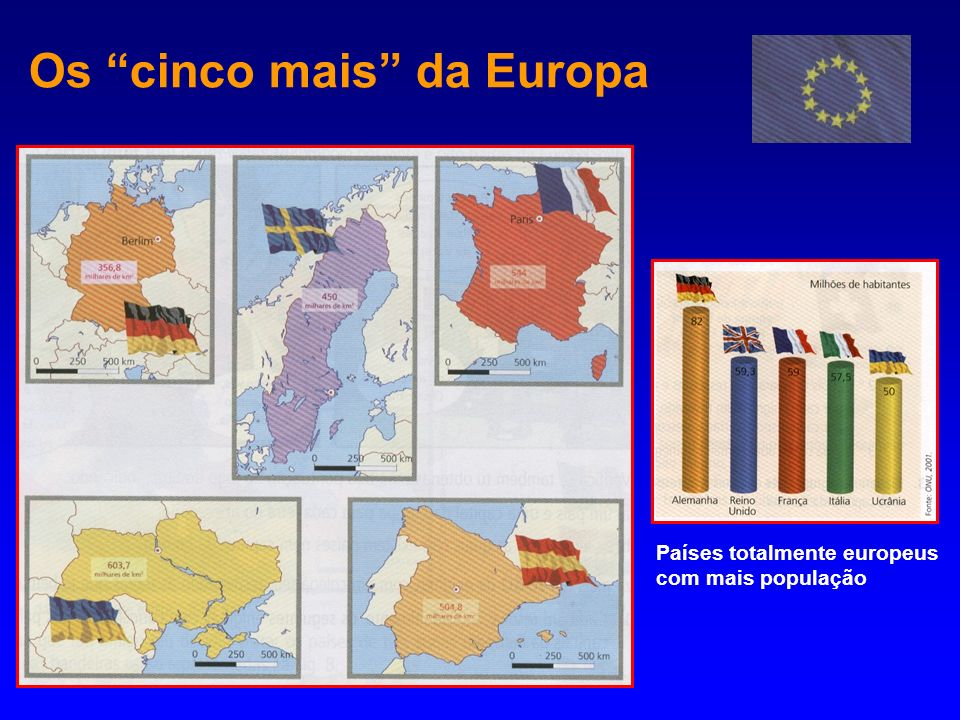 Os cinco mais da Europa