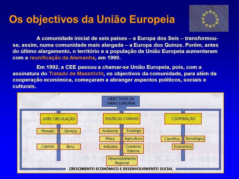 Os objectivos da União Europeia