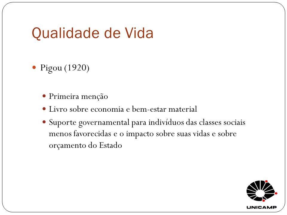 Qualidade de Vida Pigou (1920) Primeira menção