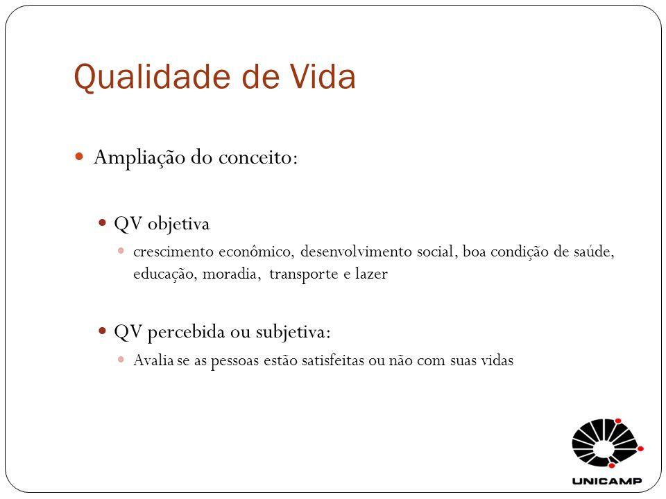Qualidade de Vida Ampliação do conceito: QV objetiva